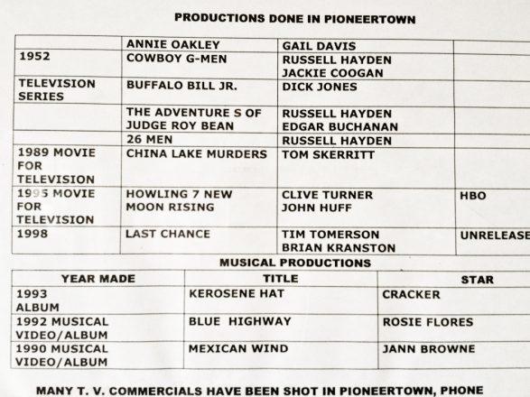 Pioneertown movies